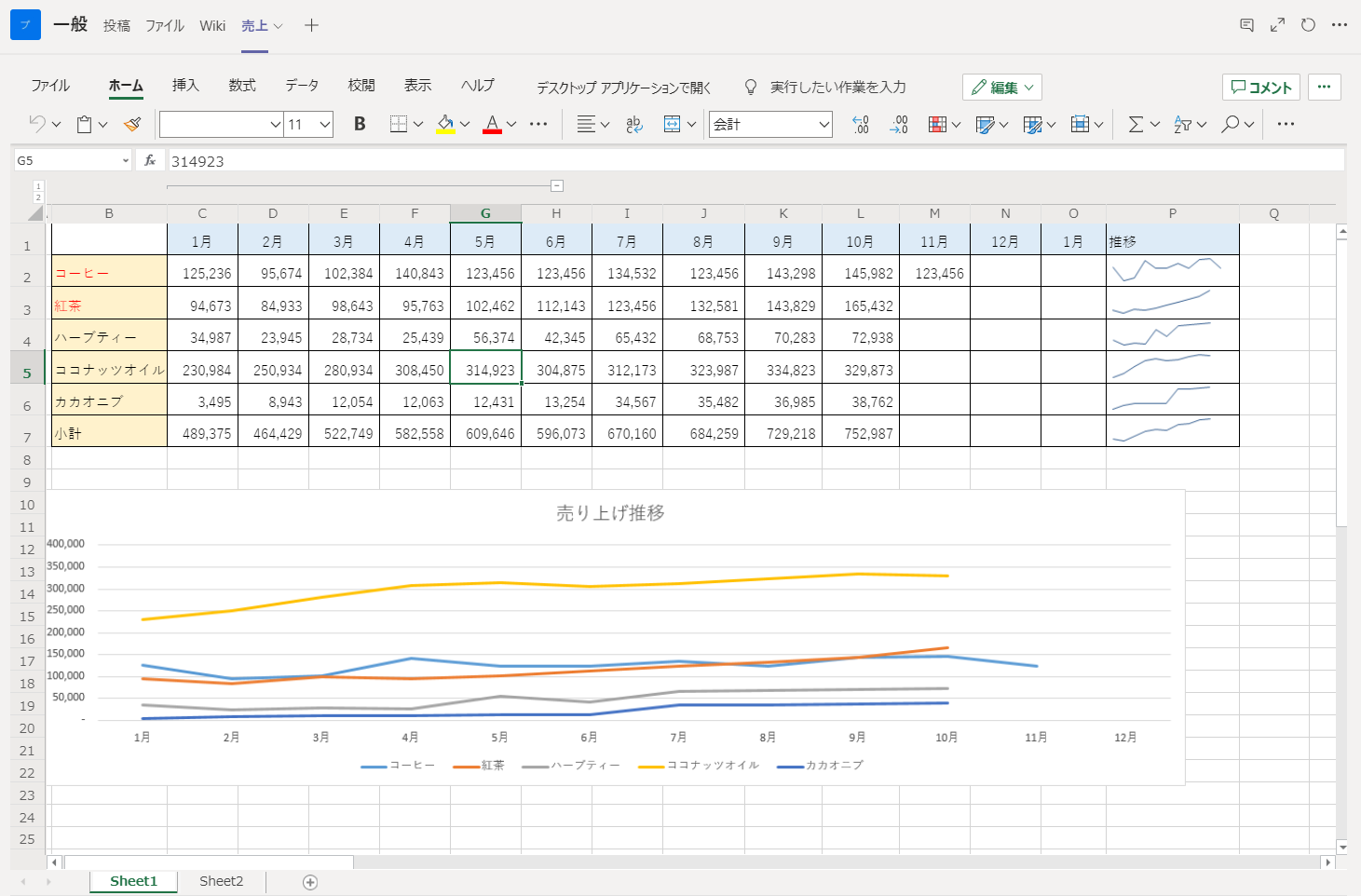 Excel をタブに張り付けた画面